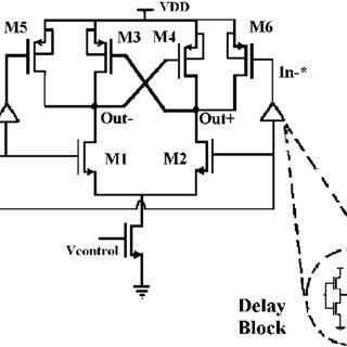 Wifi Repeater Circuit Diagram / Diy Homemade Tutorial How