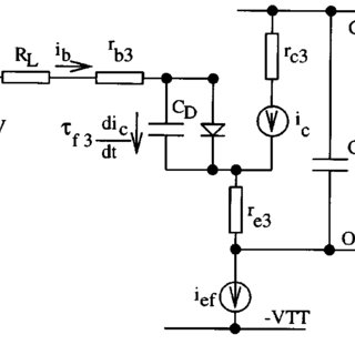 Schematics of 2-level series-gated CML-based circuits (a