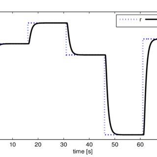 (PDF) Discrete-Time Adaptive Posicast Controller for