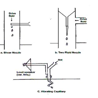 (PDF) The Sol-Gel Process