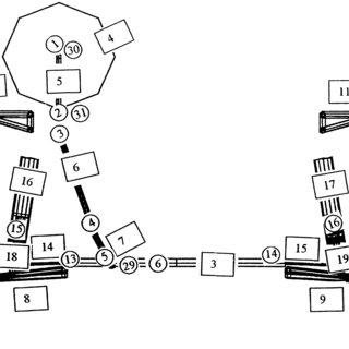 (PDF) Multi-body dynamics in full-vehicle handling analysis