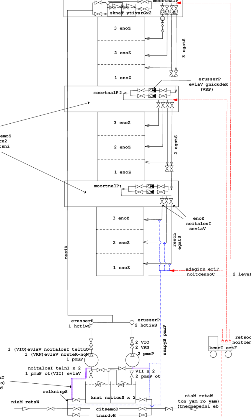 DETAILS OF WATER SUPPLY AND SPRINKLER SYSTEM FOR A 60