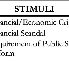 (PDF) The Transparency of Government Financial Information