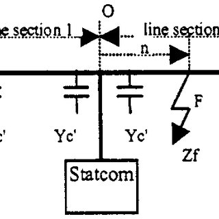 (PDF) Operation of Impedance Protection Relays with the