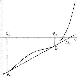 (PDF) Introduction to micromechanics
