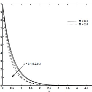 High-resolution XPS spectra of the CuO nanoplatelet