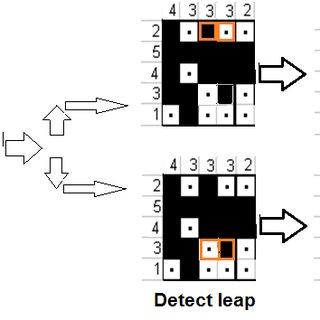 (PDF) New Technique To Solve Nonogram Puzzle Problem With