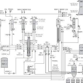 (PDF) An integral effect test on the LBLOCA reflood