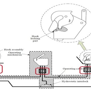 (PDF) A locked-position monitor for improving safety of