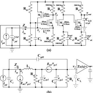 (PDF) Design of a CMOS Broadband Transimpedance Amplifier