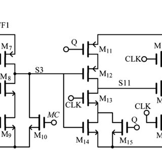 Topology of the Pulse Swallow frequency divider