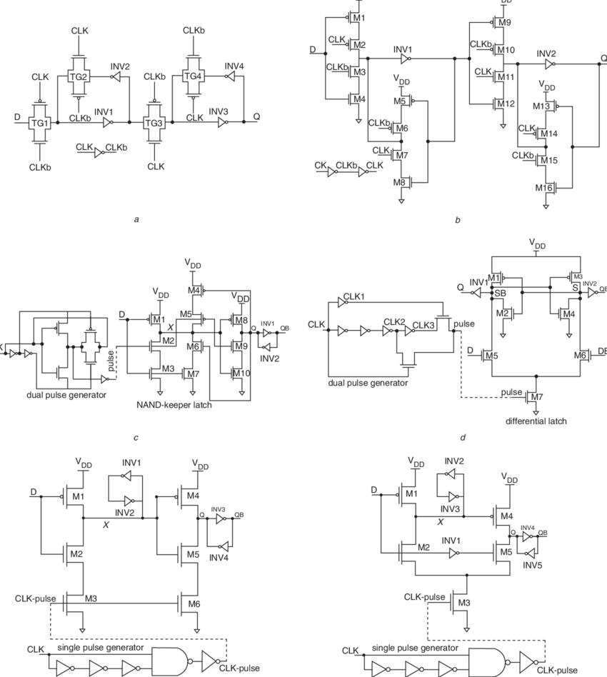 medium resolution of various flip flops a transmission gate based master slave flip flop