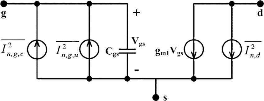 A novel CMOS low-noise amplifier design for 3.1-to 10.6