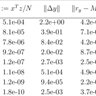 (PDF) Solving Second Order Cone Programming via a Reduced