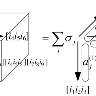(PDF) A constructive arbitrary-degree Kronecker product