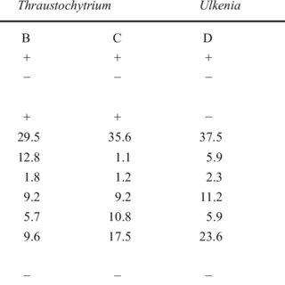 (PDF) Biodiscovery of new Australian thraustochytrids for