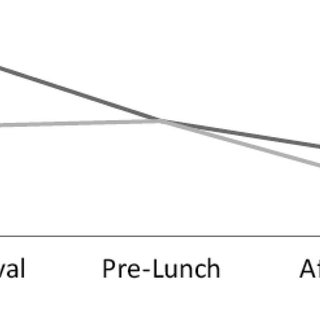 (PDF) Enhancing Cognitive and Social-Emotional Development
