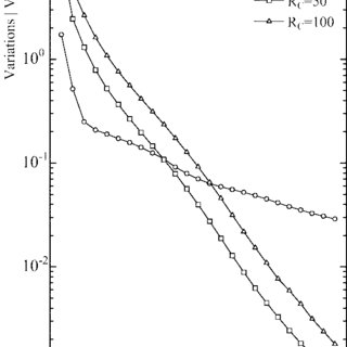 (PDF) Analysis of communication circuits based...