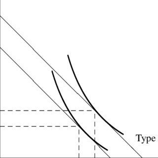 Schematic of the urban boundary layer including its