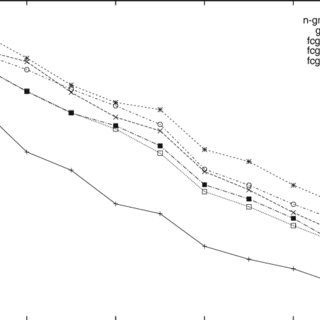 (PDF) Frequent Case Generation in Ad Hoc Retrieval of