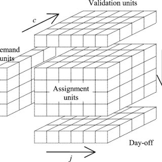 (PDF) A Neural Network Application in Personnel Scheduling