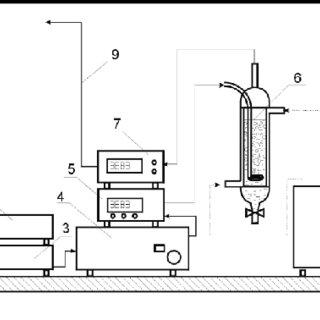 (PDF) Germicidal Properties of Ozonated Sunflower Oil