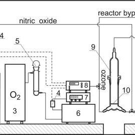 Nitrogen gas cylinder, 2