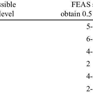 (PDF) A one-year prospective follow-up study of a DIR