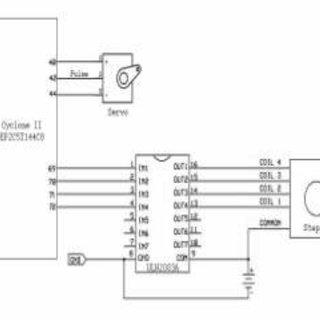 (PDF) RC Servo and Stepper Motor Control Using Verilog HDL
