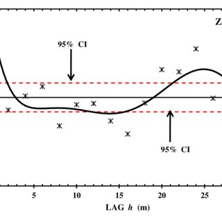 2. Electromagnetic spectrum showing wavelength and photon