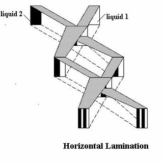 (PDF) INVESTIGATION OF FUEL-AIR MIXING IN A MICRO