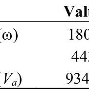 (PDF) Optimization of Friction Stir Welding Tool Advance