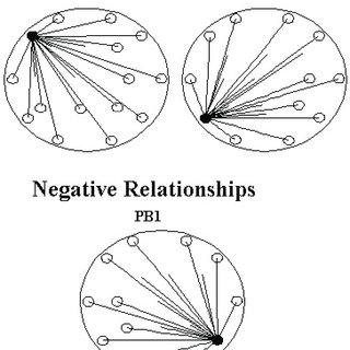 (PDF) Electrophysiological (QEEG) Correlates of Effective