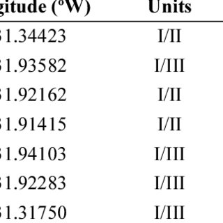 (PDF) Composition of Rare Earth Elements in Northeast