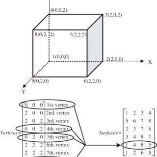 (PDF) Finding the insphere of a convex polyhedron: An