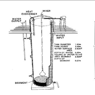 2 Examples of two basic designs of mesocosm enclosures