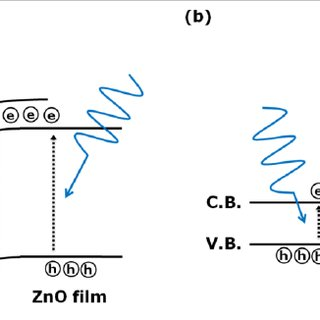 (a) Electronic circuit diagram; (b) cross-sectional