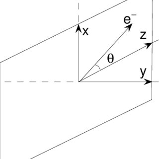 The experimental geometry. hν sr : incoming photon beam
