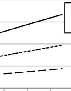 Average queue length for varying service levels and number of agents also assumptions the erlang  model download scientific diagram rh researchgate