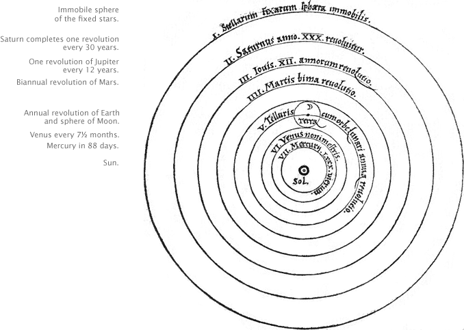 The revolutionary heliocentric cosmological model by