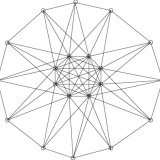 Example of a graph satisfying (k = 8, l = 3)-anonymity but