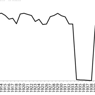 (PDF) The Riksbank balance sheet 1668-2012