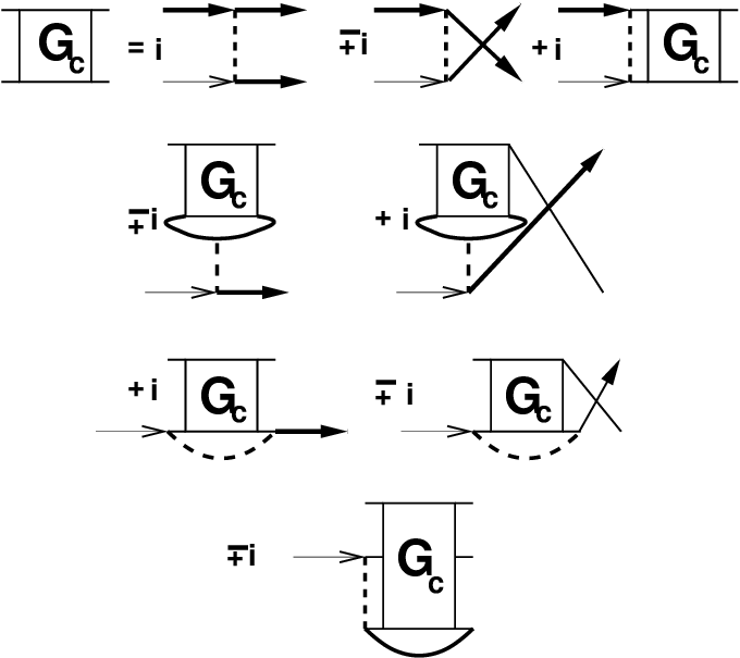 The equation for the correlated two-particle Green's