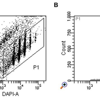 (PDF) Structured Illumination Microscopy (SIM) and