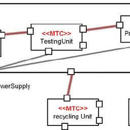 Schematic diagram of the Festo Modular Production System