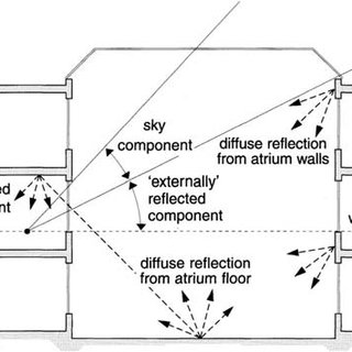 (PDF) Energy and Environment in Architecture: A...