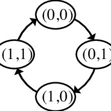 (PDF) A Low-Delay & Fair Scheduling Algorithm for Virtual