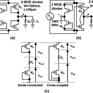Comparison of schematics and measured inverter gains. (a