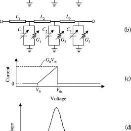 Definition of modified Schottky line. (a) Circuit diagram