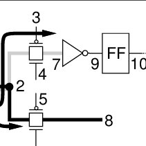 (PDF) Hierarchical fault tracing for VLSI sequential